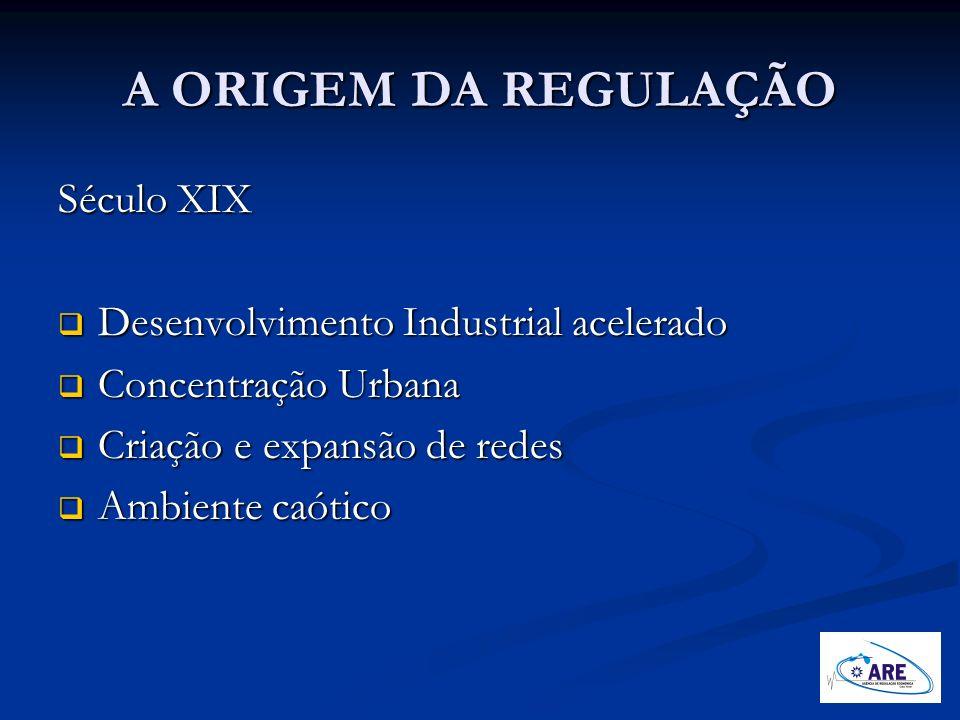 A ORIGEM DA REGULAÇÃO Século XIX Desenvolvimento Industrial acelerado Desenvolvimento Industrial acelerado Concentração Urbana Concentração Urbana Cri