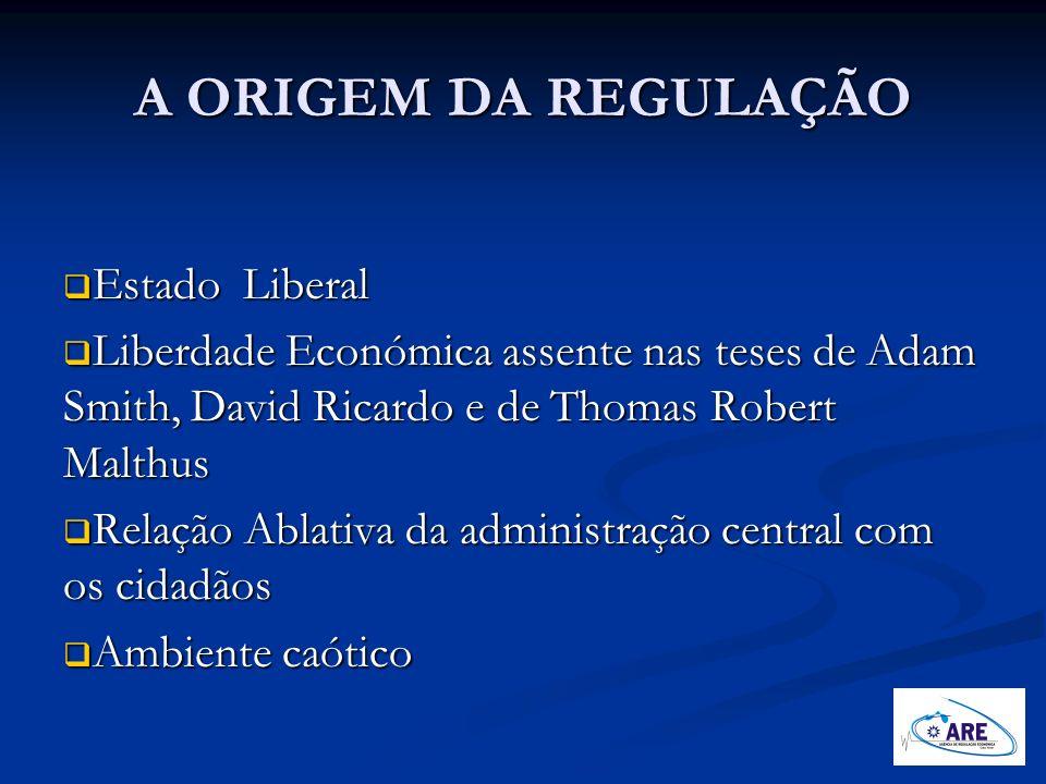 A ORIGEM DA REGULAÇÃO Estado Liberal Estado Liberal Liberdade Económica assente nas teses de Adam Smith, David Ricardo e de Thomas Robert Malthus Libe