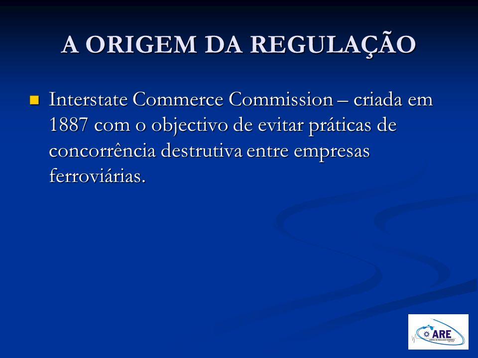 A ORIGEM DA REGULAÇÃO Interstate Commerce Commission – criada em 1887 com o objectivo de evitar práticas de concorrência destrutiva entre empresas fer