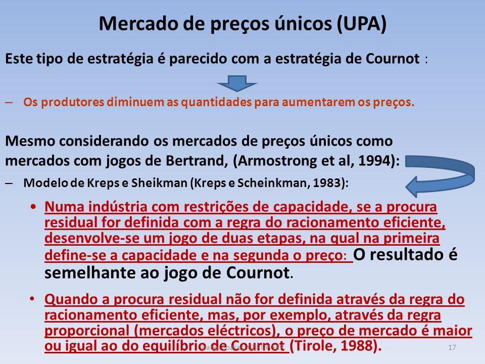 Mercado de preços únicos (UPA) Este tipo de estratégia é parecido com a estratégia de Cournot : – Os produtores diminuem as quantidades para aumentarem os preços.