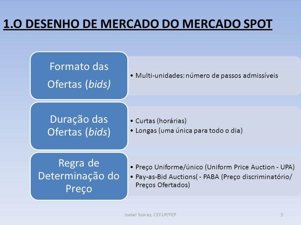 1.O DESENHO DE MERCADO DO MERCADO SPOT Isabel Soares, CEF.UP/FEP3 Multi-unidades: número de passos admissíveis Formato das Ofertas (bids) Curtas (horárias) Longas (uma única para todo o dia) Duração das Ofertas (bids) Preço Uniforme/único (Uniform Price Auction - UPA) Pay-as-Bid Auctions( - PABA (Preço discriminatório/ Preços Ofertados) Regra de Determinação do Preço
