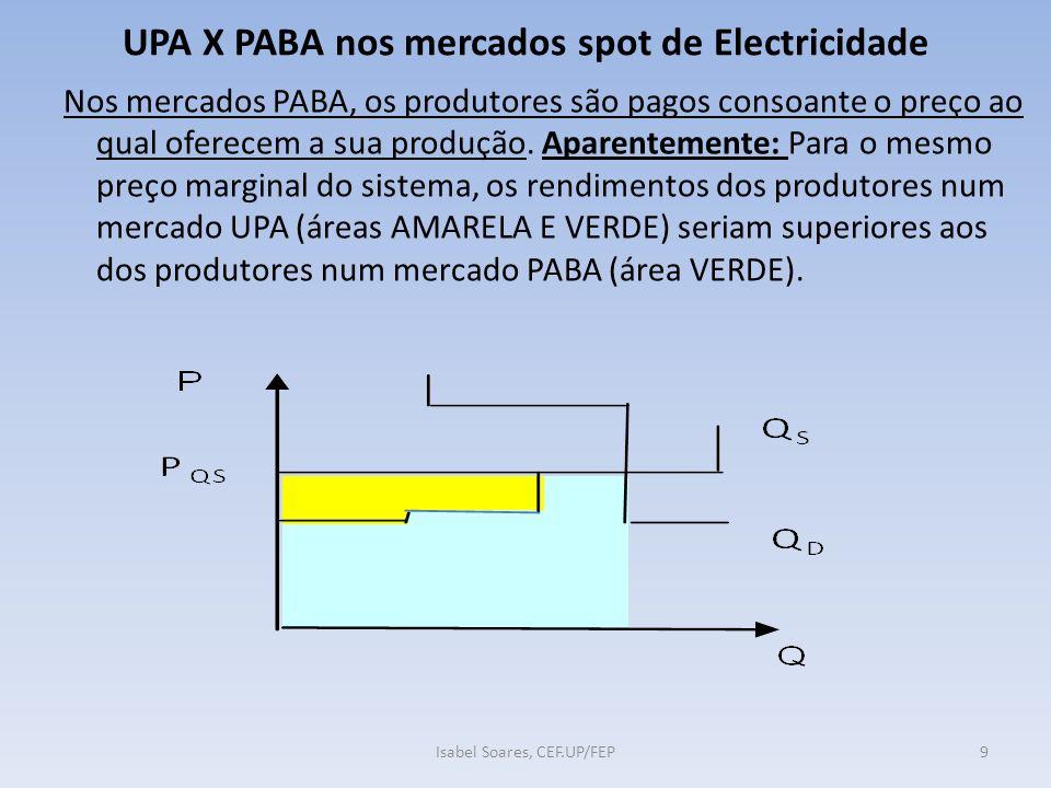 UPA X PABA nos mercados spot de Electricidade Nos mercados PABA, os produtores são pagos consoante o preço ao qual oferecem a sua produção.