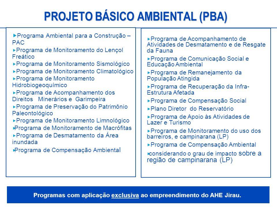 PROJETO BÁSICO AMBIENTAL (PBA) Programa Ambiental para a Construção – PAC Programa de Monitoramento do Lençol Freático Programa de Monitoramento Sismo