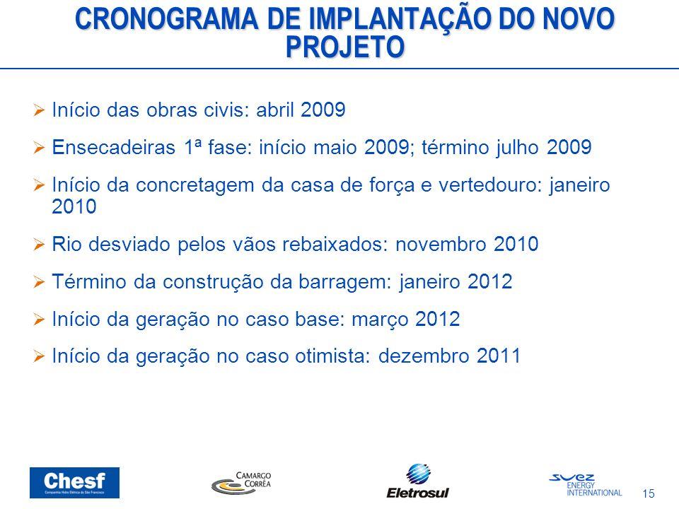 15 CRONOGRAMA DE IMPLANTAÇÃO DO NOVO PROJETO Início das obras civis: abril 2009 Ensecadeiras 1ª fase: início maio 2009; término julho 2009 Início da c