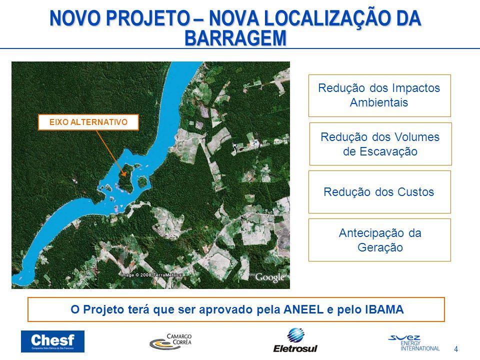 4 NOVO PROJETO – NOVA LOCALIZAÇÃO DA BARRAGEM EIXO ALTERNATIVO Redução dos Impactos Ambientais Redução dos Volumes de Escavação Redução dos Custos Ant