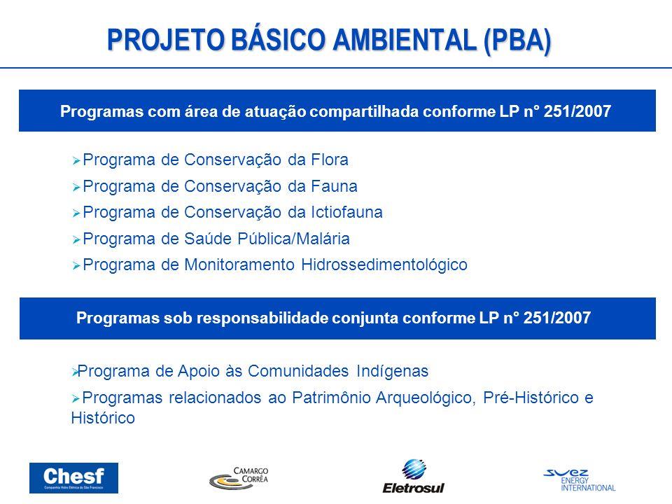 PROJETO BÁSICO AMBIENTAL (PBA) Programa de Conservação da Flora Programa de Conservação da Fauna Programa de Conservação da Ictiofauna Programa de Saú