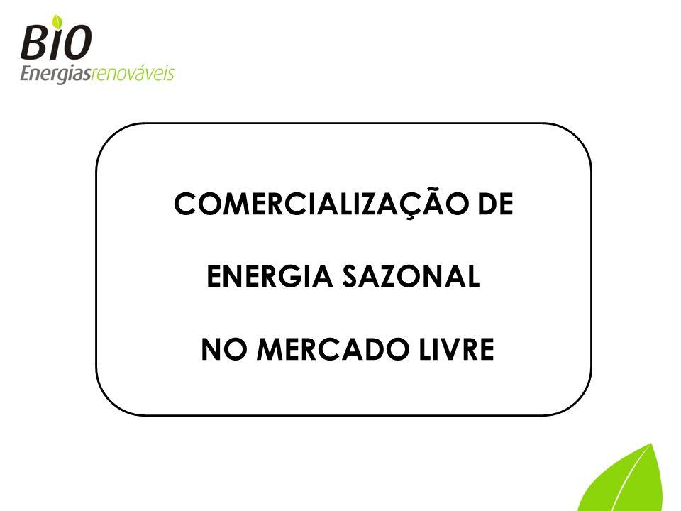 COMERCIALIZAÇÃO DE ENERGIA SAZONAL NO MERCADO LIVRE