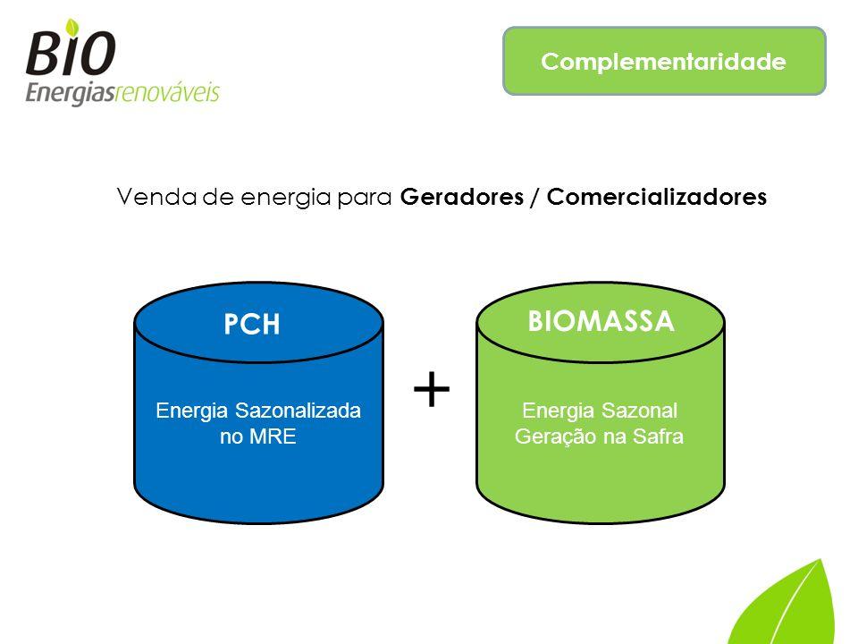 Complementaridade Energia Sazonalizada no MRE Energia Sazonal Geração na Safra + PCH BIOMASSA Venda de energia para Geradores / Comercializadores