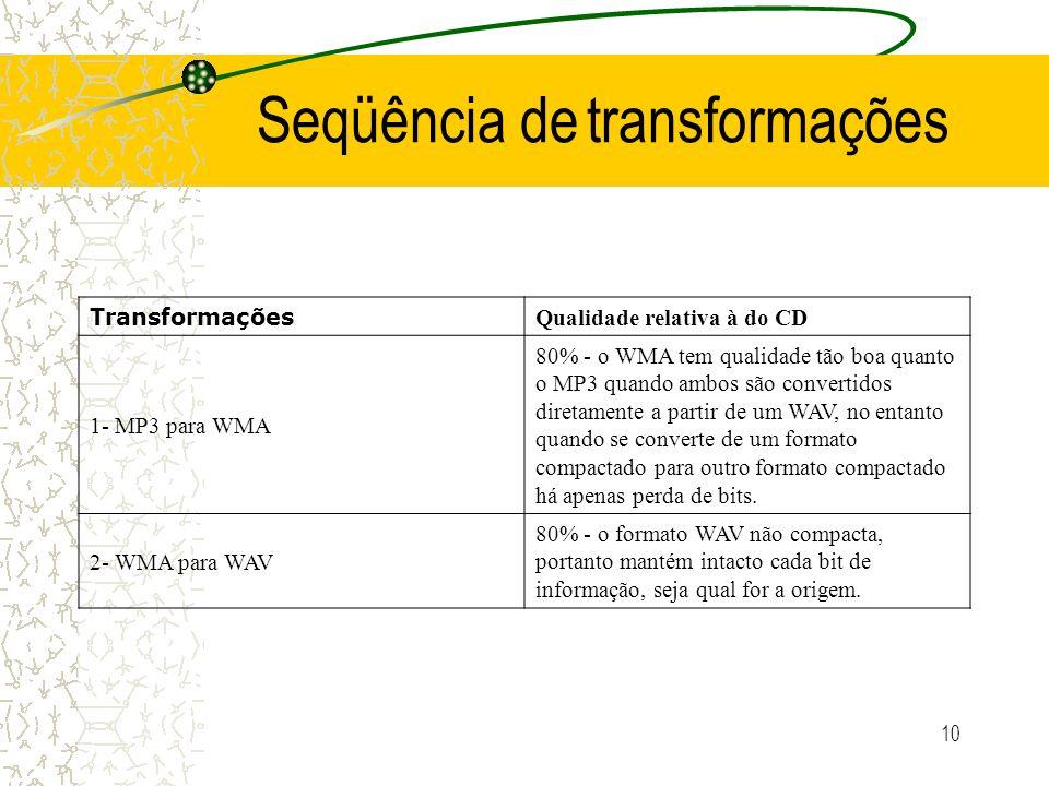 10 Seqüência de transformações Transformações Qualidade relativa à do CD 1- MP3 para WMA 80% - o WMA tem qualidade tão boa quanto o MP3 quando ambos s