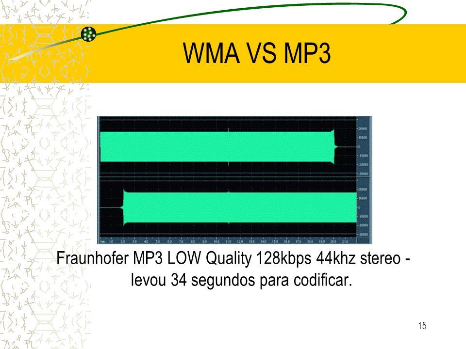 15 WMA VS MP3 Fraunhofer MP3 LOW Quality 128kbps 44khz stereo - levou 34 segundos para codificar.