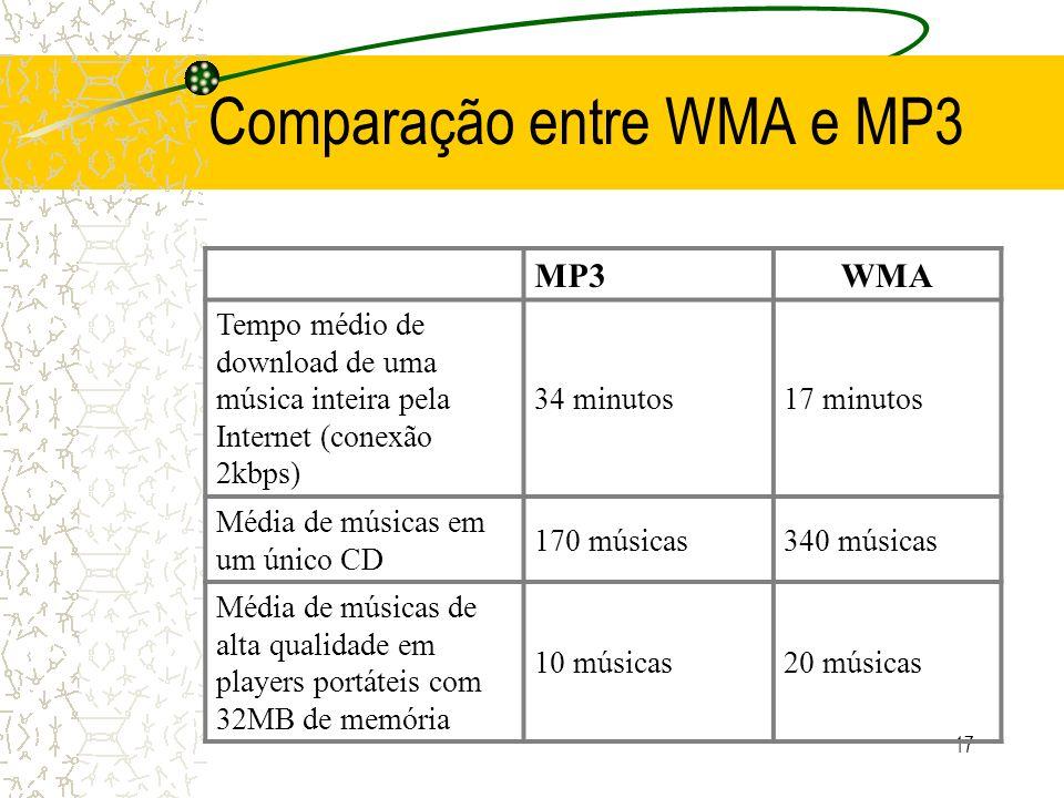 17 Comparação entre WMA e MP3 MP3WMA Tempo médio de download de uma música inteira pela Internet (conexão 2kbps) 34 minutos17 minutos Média de músicas