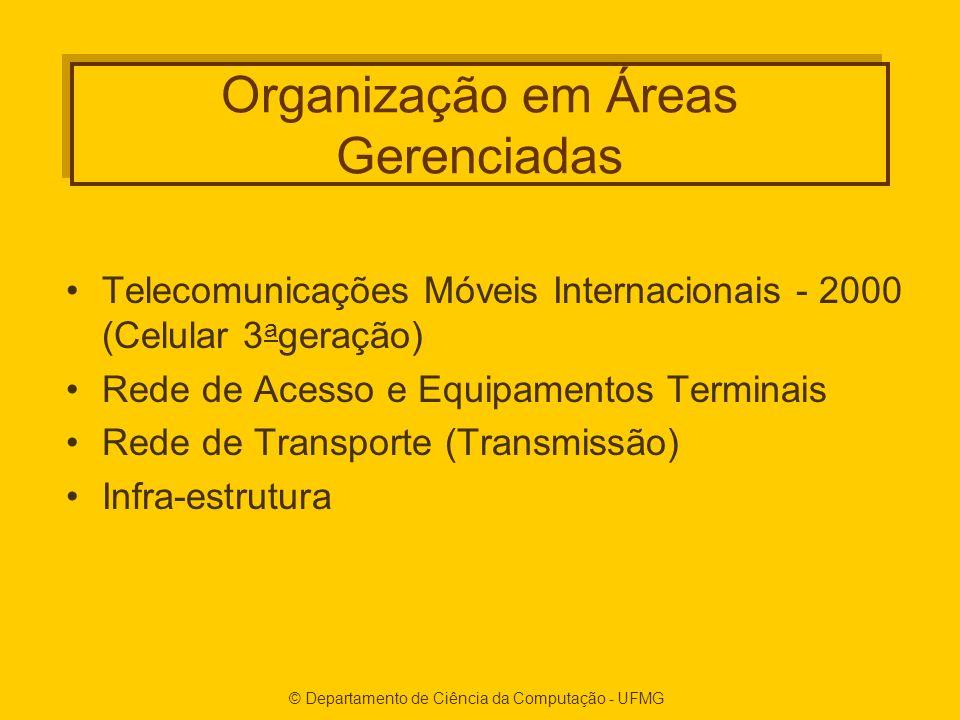 © Departamento de Ciência da Computação - UFMG Organização em Áreas Gerenciadas Telecomunicações Móveis Internacionais - 2000 (Celular 3 a geração) Rede de Acesso e Equipamentos Terminais Rede de Transporte (Transmissão) Infra-estrutura