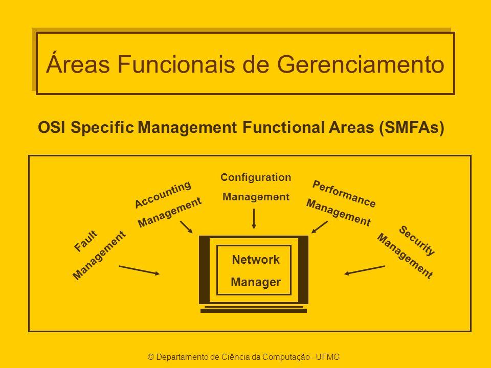© Departamento de Ciência da Computação - UFMG Áreas Funcionais de Gerenciamento OSI Specific Management Functional Areas (SMFAs) Fault Management Security Management Performance Management Configuration Management Accounting Management Network Manager