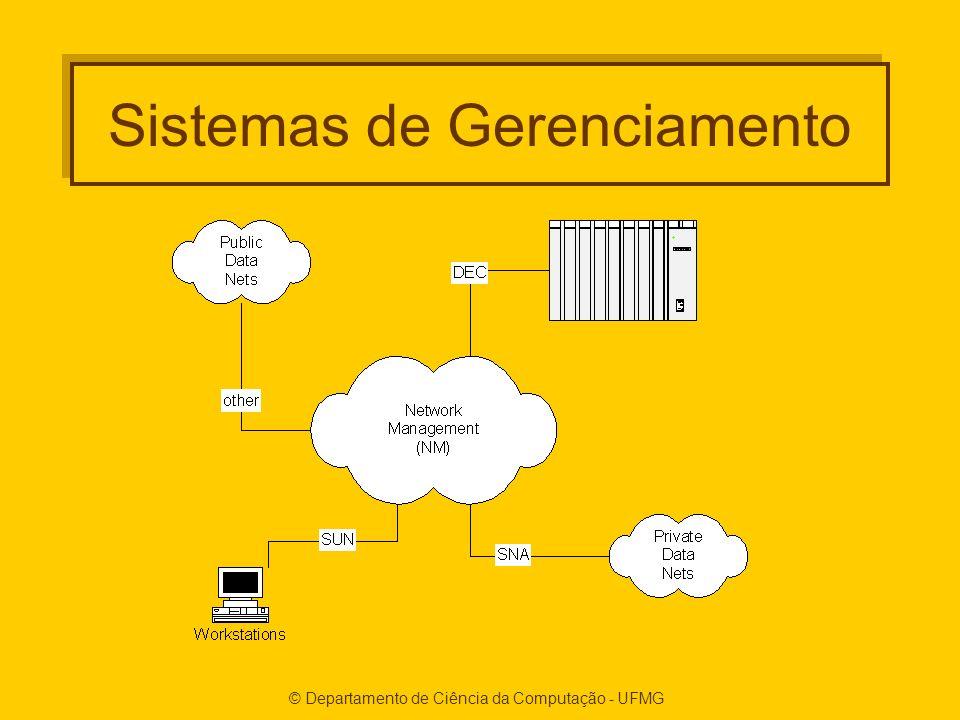 © Departamento de Ciência da Computação - UFMG Sistemas de Gerenciamento