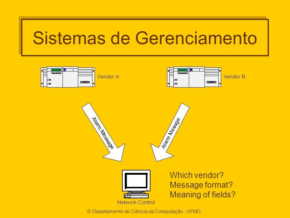 © Departamento de Ciência da Computação - UFMG Sistemas de Gerenciamento Which vendor.