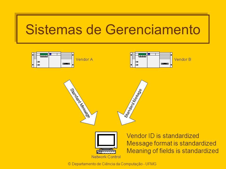 © Departamento de Ciência da Computação - UFMG Sistemas de Gerenciamento Vendor ID is standardized Message format is standardized Meaning of fields is standardized