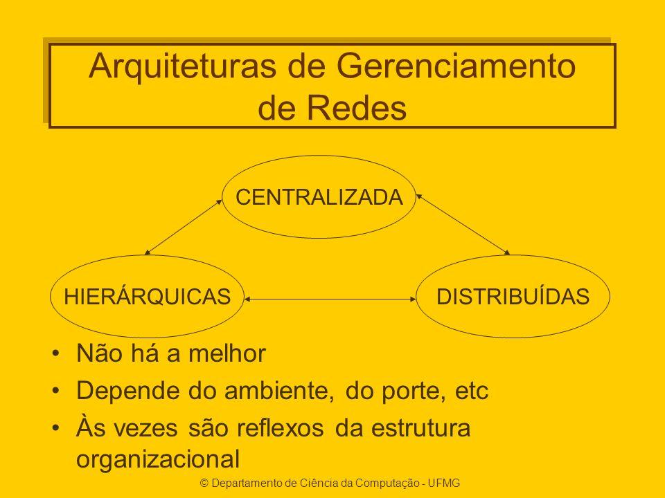 © Departamento de Ciência da Computação - UFMG Arquiteturas de Gerenciamento de Redes Não há a melhor Depende do ambiente, do porte, etc Às vezes são reflexos da estrutura organizacional CENTRALIZADA DISTRIBUÍDASHIERÁRQUICAS