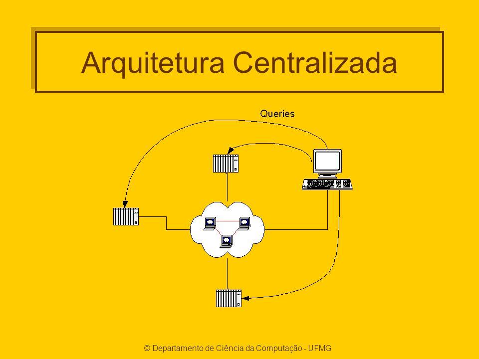 © Departamento de Ciência da Computação - UFMG Arquitetura Centralizada