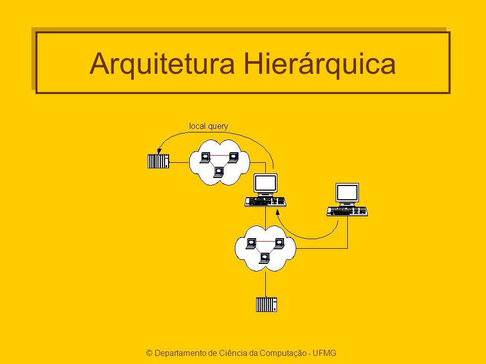 © Departamento de Ciência da Computação - UFMG Arquitetura Hierárquica
