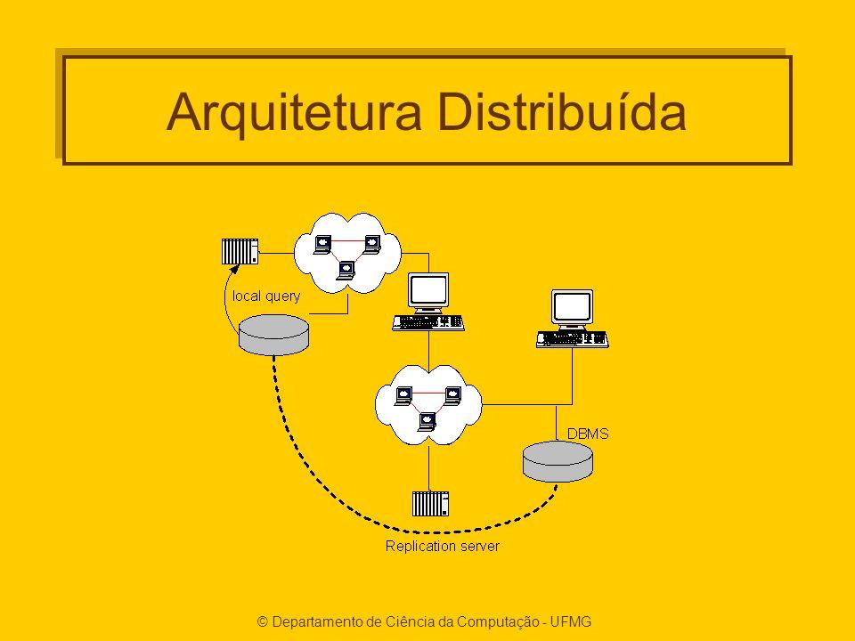 © Departamento de Ciência da Computação - UFMG Arquitetura Distribuída