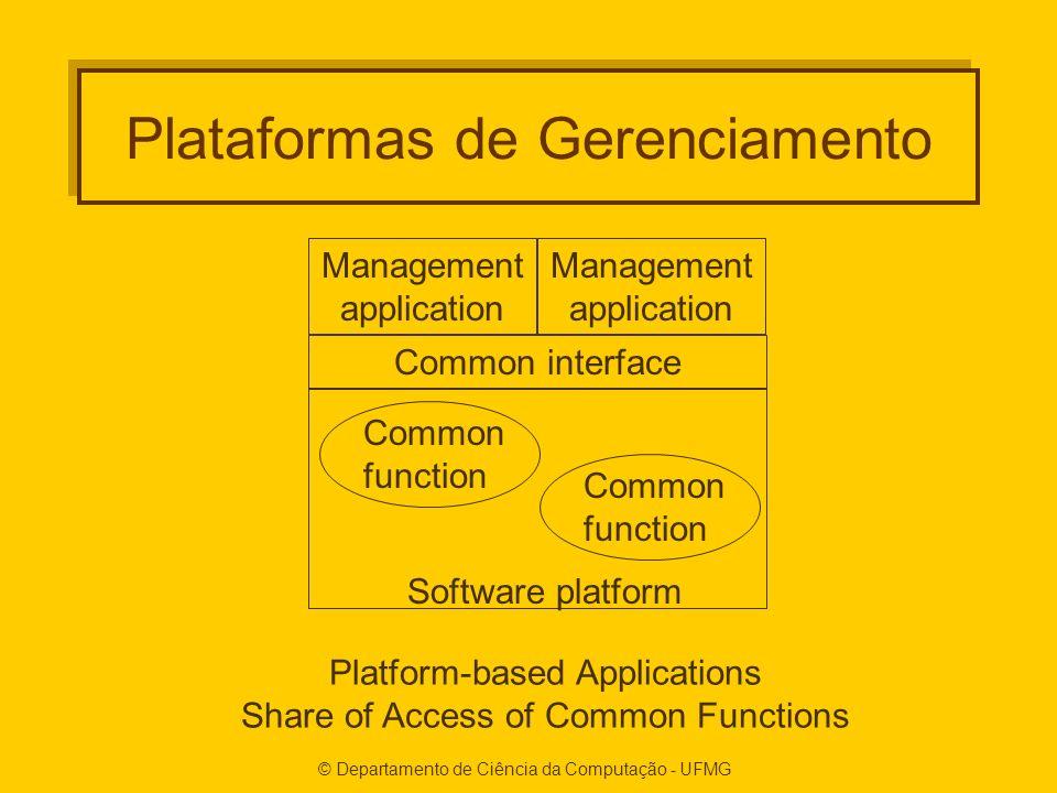 © Departamento de Ciência da Computação - UFMG Plataformas de Gerenciamento Management application Management application Common interface Software platform Common function Common function Platform-based Applications Share of Access of Common Functions
