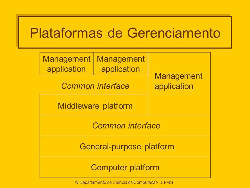 © Departamento de Ciência da Computação - UFMG Plataformas de Gerenciamento Management application Management application Management application Middleware platform Common interface General-purpose platform Computer platform