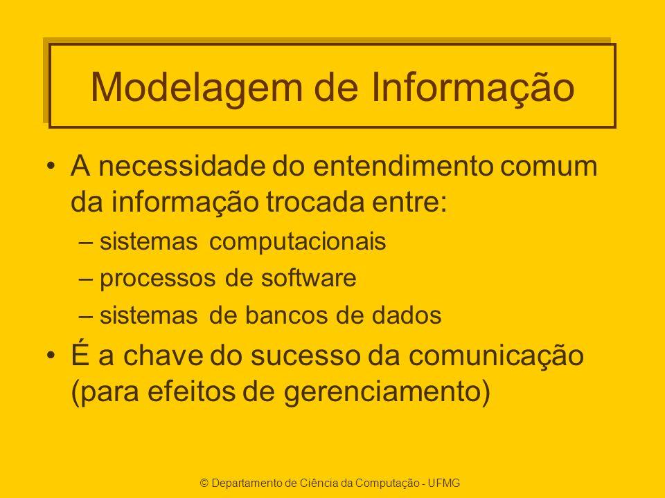 © Departamento de Ciência da Computação - UFMG Modelagem de Informação A necessidade do entendimento comum da informação trocada entre: –sistemas computacionais –processos de software –sistemas de bancos de dados É a chave do sucesso da comunicação (para efeitos de gerenciamento)