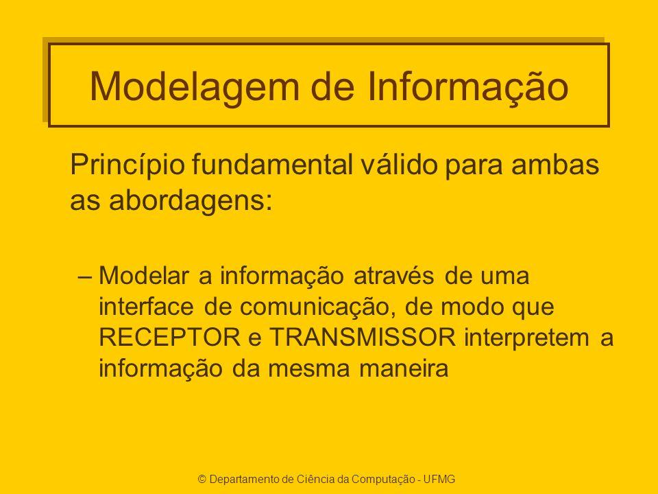 © Departamento de Ciência da Computação - UFMG Modelagem de Informação Princípio fundamental válido para ambas as abordagens: –Modelar a informação através de uma interface de comunicação, de modo que RECEPTOR e TRANSMISSOR interpretem a informação da mesma maneira