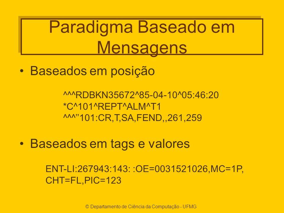 © Departamento de Ciência da Computação - UFMG Paradigma Baseado em Mensagens Baseados em posição Baseados em tags e valores ^^^RDBKN35672^85-04-10^05:46:20 *C^101^REPT^ALM^T1 ^^^101:CR,T,SA,FEND,,261,259 ENT-LI:267943:143: :OE=0031521026,MC=1P, CHT=FL,PIC=123