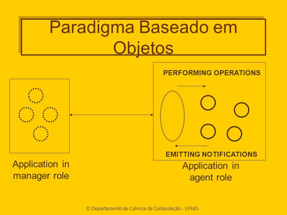 © Departamento de Ciência da Computação - UFMG Paradigma Baseado em Objetos Application in manager role PERFORMING OPERATIONS EMITTING NOTIFICATIONS Application in agent role