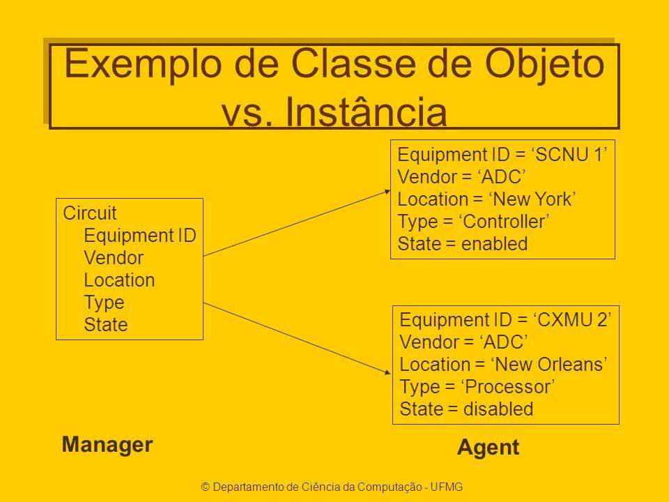 © Departamento de Ciência da Computação - UFMG Exemplo de Classe de Objeto vs.