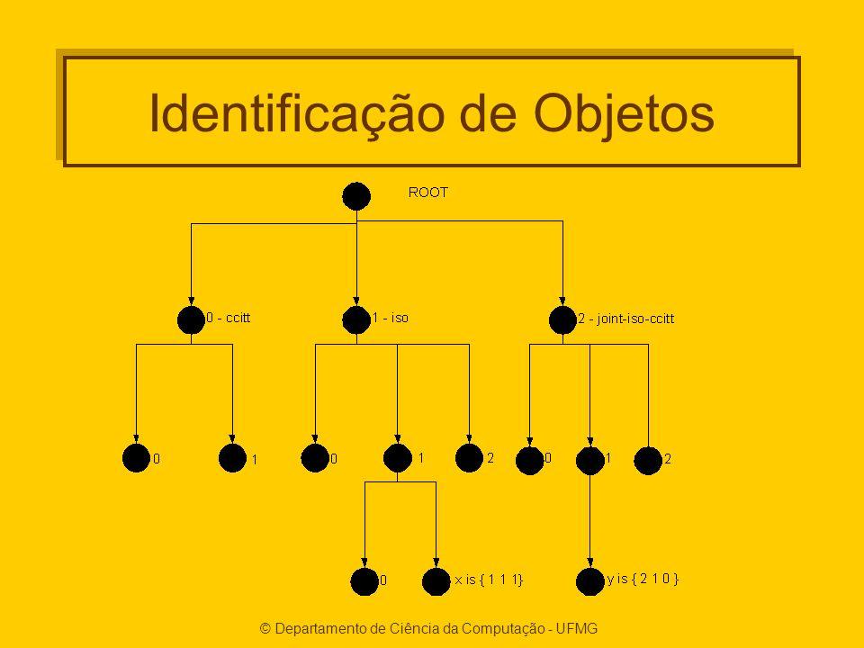 © Departamento de Ciência da Computação - UFMG Identificação de Objetos
