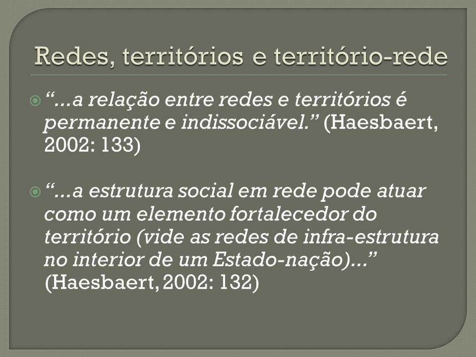 ...a relação entre redes e territórios é permanente e indissociável. (Haesbaert, 2002: 133)...a estrutura social em rede pode atuar como um elemento f