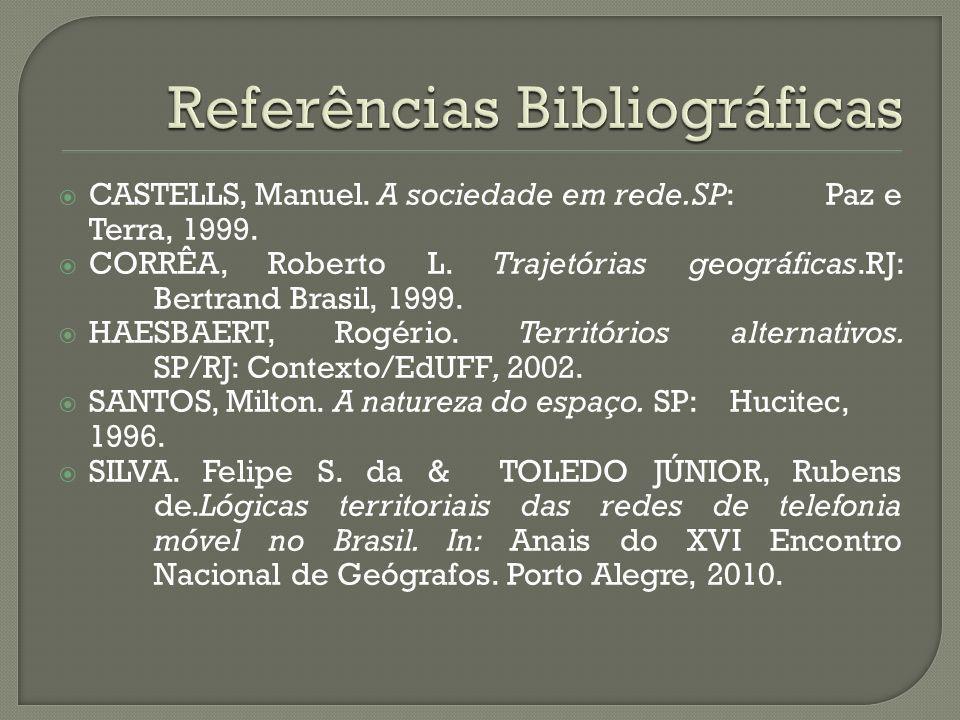 CASTELLS, Manuel. A sociedade em rede.SP: Paz e Terra, 1999. CORRÊA, Roberto L. Trajetórias geográficas.RJ: Bertrand Brasil, 1999. HAESBAERT, Rogério.