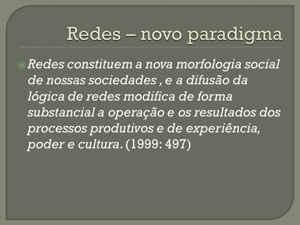 Redes constituem a nova morfologia social de nossas sociedades, e a difusão da lógica de redes modifica de forma substancial a operação e os resultado