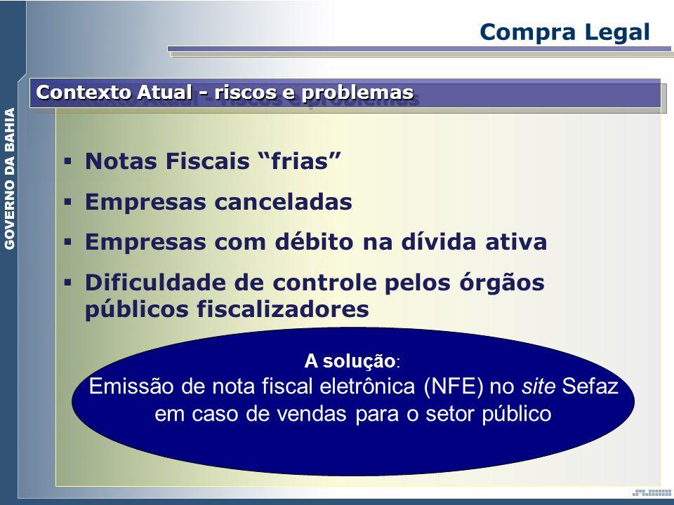 Contexto Atual - riscos e problemas Compra Legal Notas Fiscais frias Empresas canceladas Empresas com débito na dívida ativa Dificuldade de controle p
