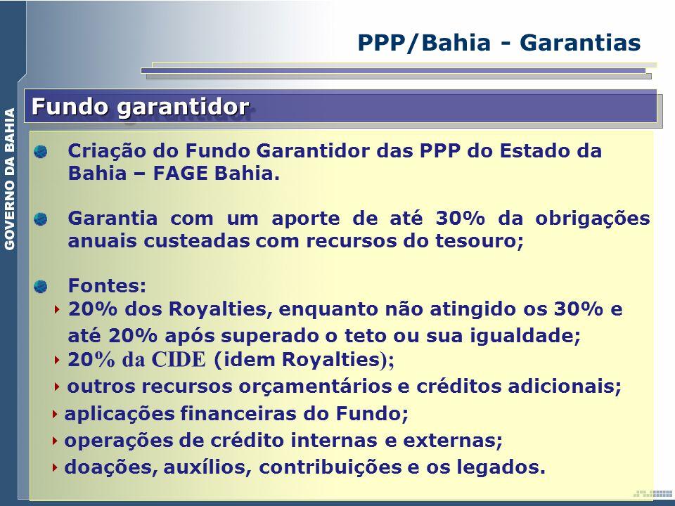 Fundo garantidor Criação do Fundo Garantidor das PPP do Estado da Bahia – FAGE Bahia. Garantia com um aporte de até 30% da obrigações anuais custeadas