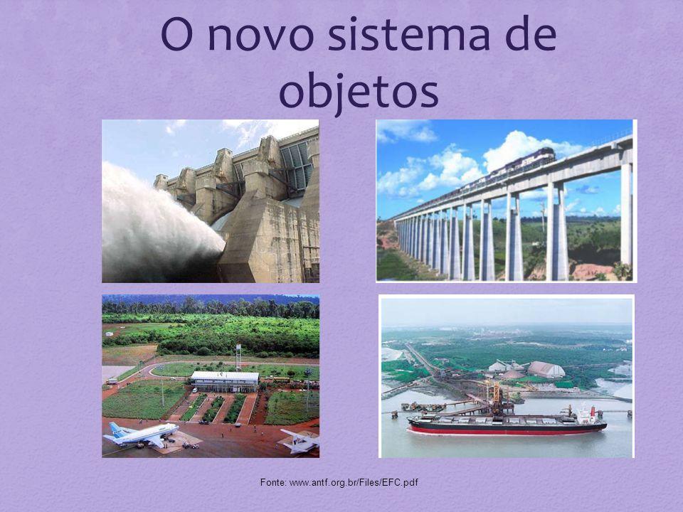 O novo sistema de objetos Fonte: www.antf.org.br/Files/EFC.pdf