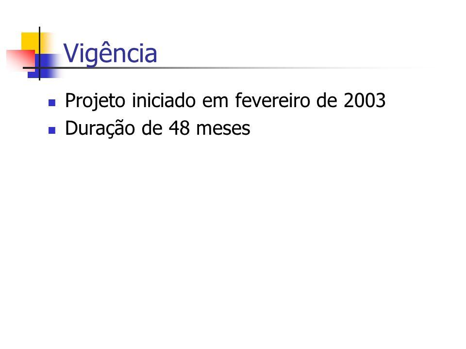 Vigência Projeto iniciado em fevereiro de 2003 Duração de 48 meses