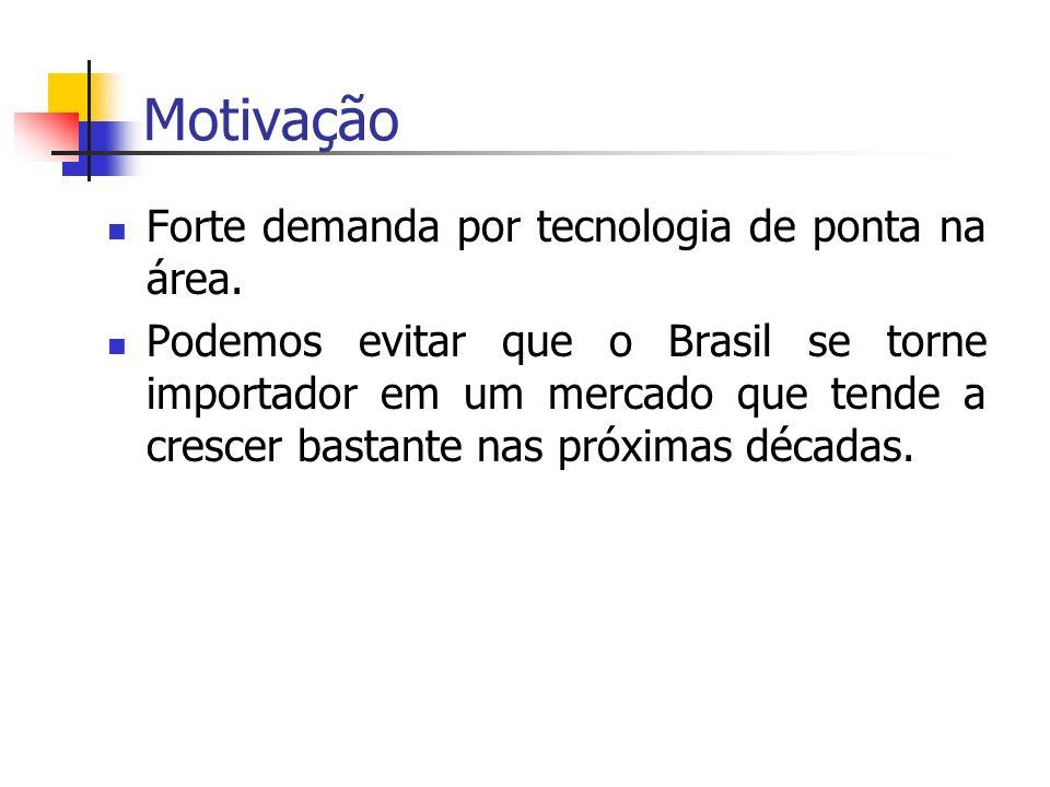 Motivação Forte demanda por tecnologia de ponta na área.