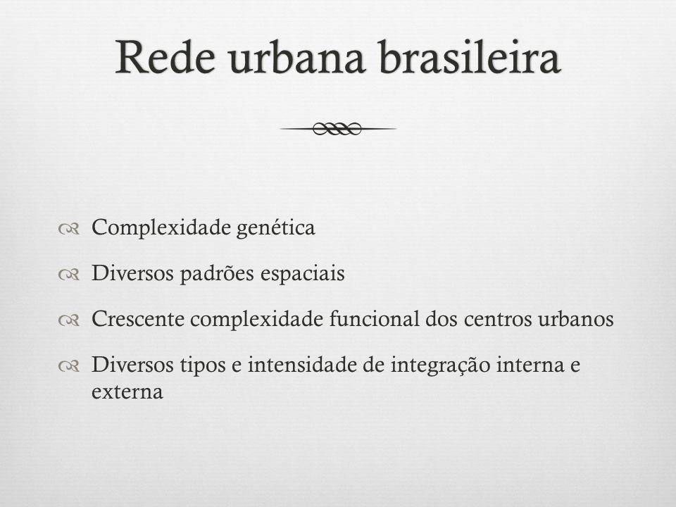Rede urbana brasileiraRede urbana brasileira Complexidade genética Diversos padrões espaciais Crescente complexidade funcional dos centros urbanos Diversos tipos e intensidade de integração interna e externa