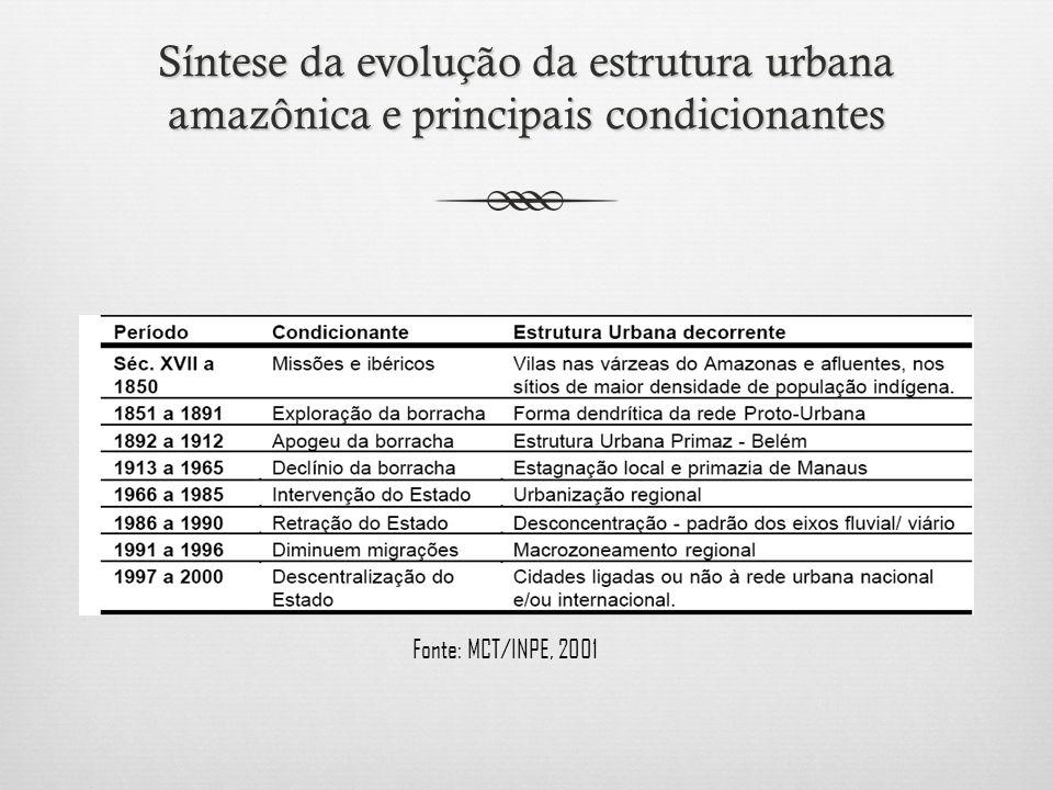 Síntese da evolução da estrutura urbana amazônica e principais condicionantes Fonte: MCT/INPE, 2001