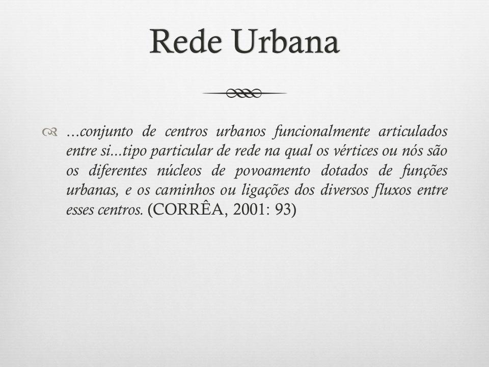 Rede UrbanaRede Urbana... conjunto de centros urbanos funcionalmente articulados entre si...tipo particular de rede na qual os vértices ou nós são os