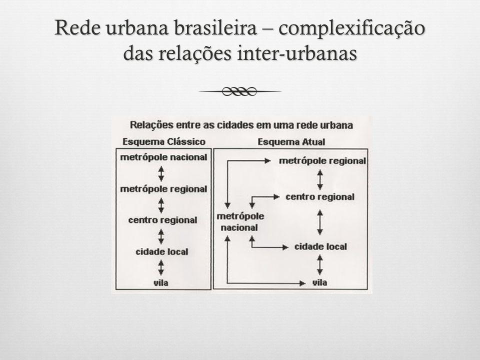 Pressupostos teórico- metodológicos O espaço é produzido social e historicamente; Há forte vínculo entre urbanização e crescimento econômico (heterogêneo e descontínuo) Há dimensões e perfis urbanos diferenciados e Cada vez maior imbricação entre urbano e rural