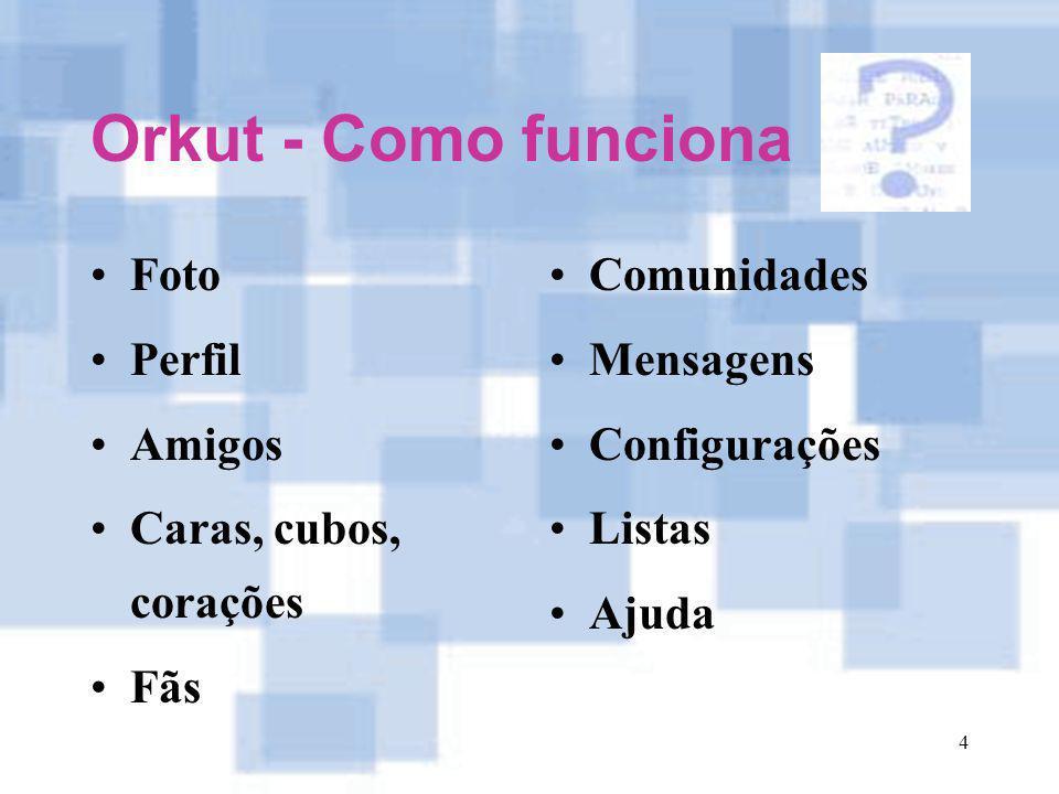 4 Orkut - Como funciona Foto Perfil Amigos Caras, cubos, corações Fãs Comunidades Mensagens Configurações Listas Ajuda