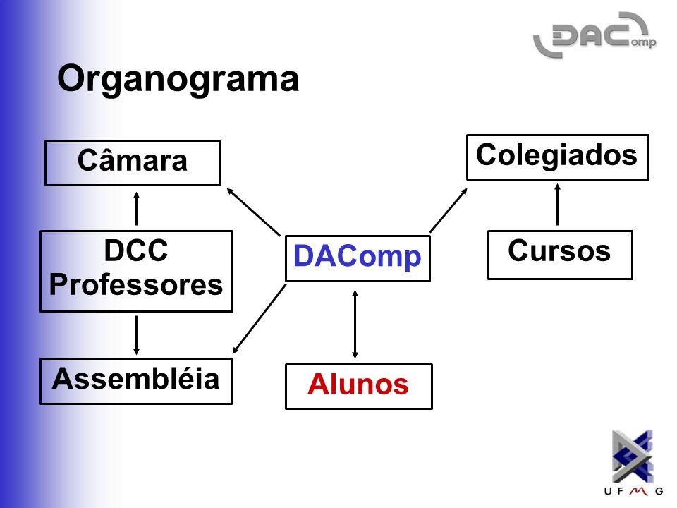 Recursos do DAComp Sala (2038): todos os alunos do curso tem acesso para estudo e trabalhos. Escaninhos; Som, TV e um Super-PlayStation; Livros e Revi