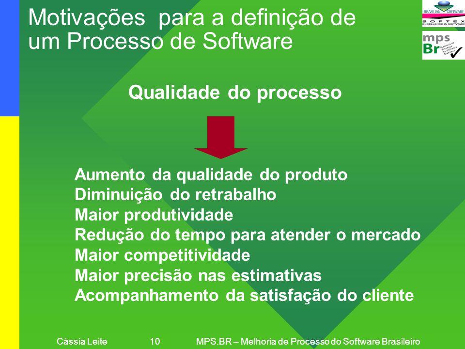 Cássia Leite 10MPS.BR – Melhoria de Processo do Software Brasileiro Motivações para a definição de um Processo de Software Qualidade do processo Aumen