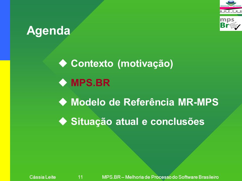 Cássia Leite 11MPS.BR – Melhoria de Processo do Software Brasileiro u Contexto (motivação) u MPS.BR u Modelo de Referência MR-MPS u Situação atual e c