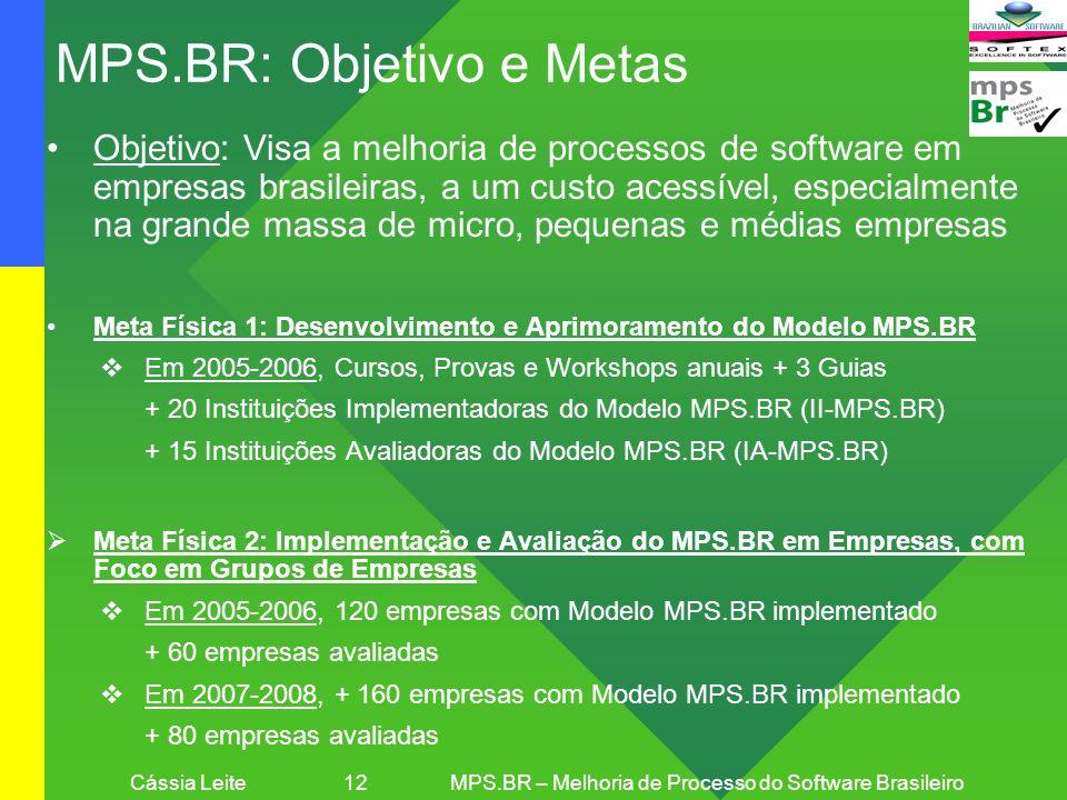 Cássia Leite 12MPS.BR – Melhoria de Processo do Software Brasileiro MPS.BR: Objetivo e Metas Objetivo: Visa a melhoria de processos de software em emp