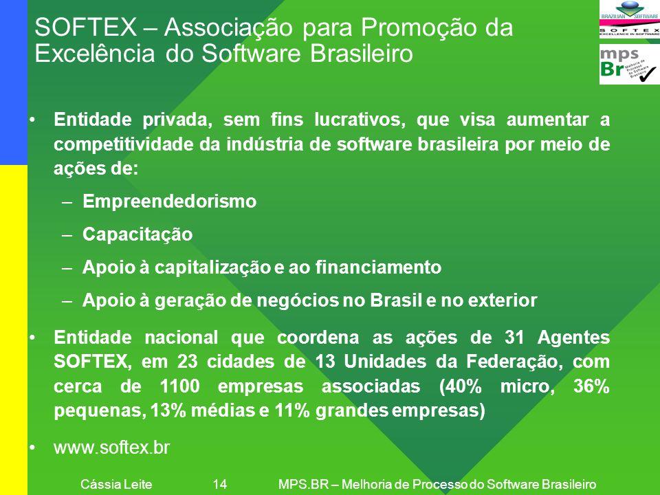 Cássia Leite 14MPS.BR – Melhoria de Processo do Software Brasileiro SOFTEX – Associação para Promoção da Excelência do Software Brasileiro Entidade pr